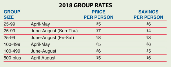 The Iowa Cubs Do Not Offer Refunds Once Group Or Picnic Package Is Paid For TICKET PURCHASES ARE NONREFUNDABLE Rates Apply July 3 2018