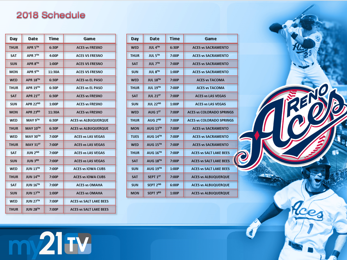 Reno Aces Game-by-game Results | Reno Aces Schedule