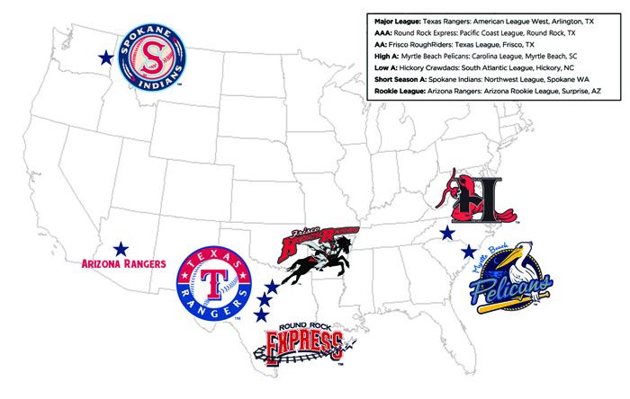 texas rangers triple a roster