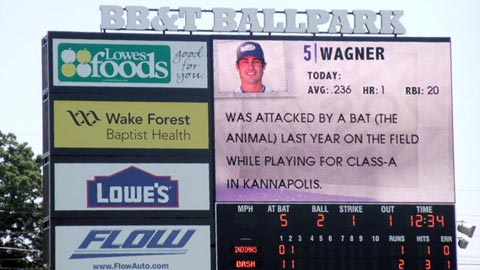 Winston-Salem is thinking far beyond the videoboard and into the future.