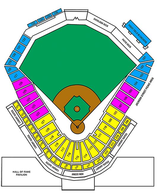 Reds Vs Bats Exhibition Game Louisville Bats Content